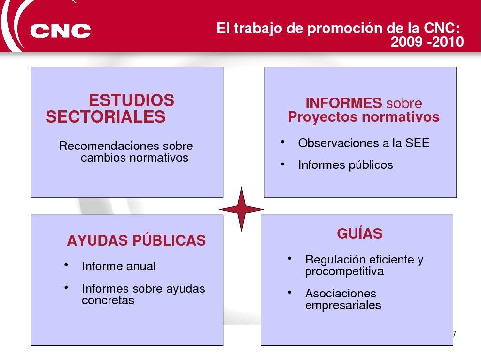 Presentación Luis Berenguer Fuster, presidente da Comisión Nacional da Competencia.